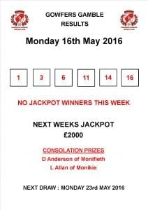 GOWFERS GAMBLE RESULTS 16-5