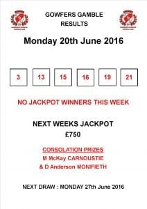GOWFERS GAMBLE RESULTS 20-6-16