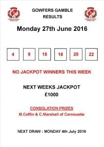 GOWFERS GAMBLE RESULTS 27-6-16
